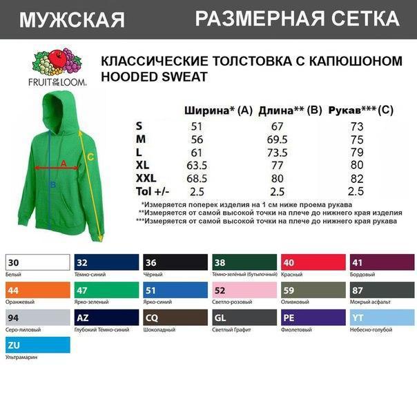 Место нанесения для худи со своим дизайном на fishka-dnepr.com